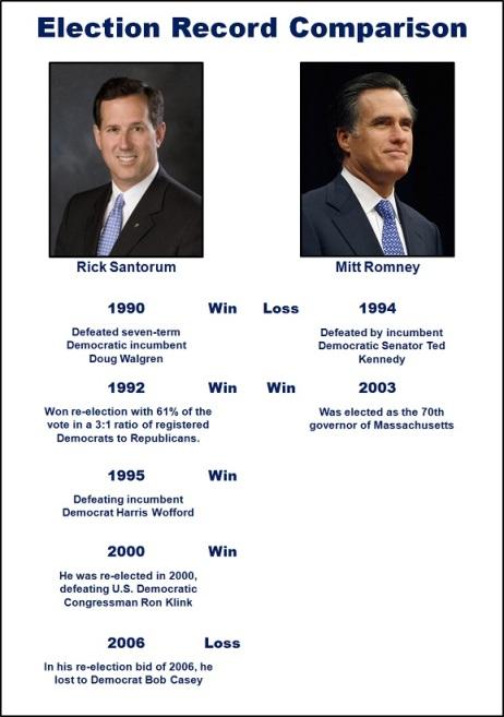 rick-santorum-republican-presidential-candidate-2012